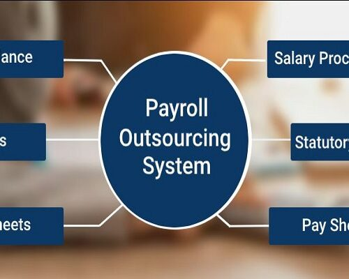payroll ousourcing